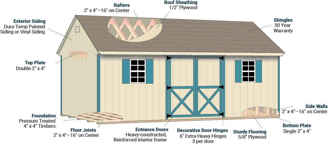 Shed Styles also Mma additionally F94 additionally H126D5D5C furthermore Sv inspiration. on cape cod